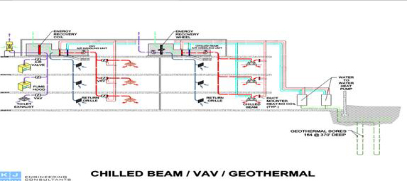Chill Beam/Geothermal full diagram