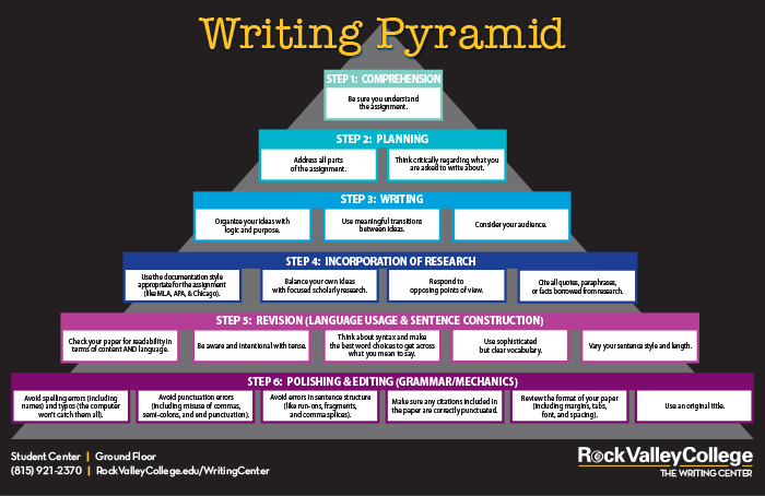 Writing Pyramid